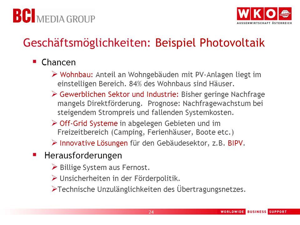 Geschäftsmöglichkeiten: Beispiel Photovoltaik
