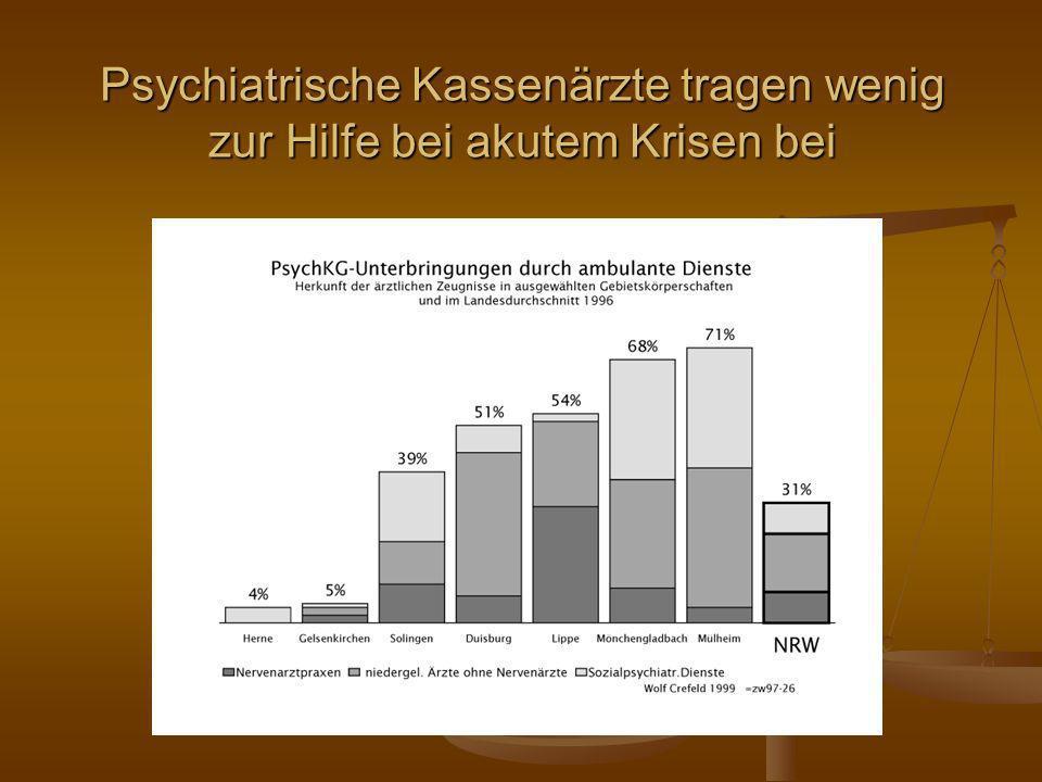 Psychiatrische Kassenärzte tragen wenig zur Hilfe bei akutem Krisen bei