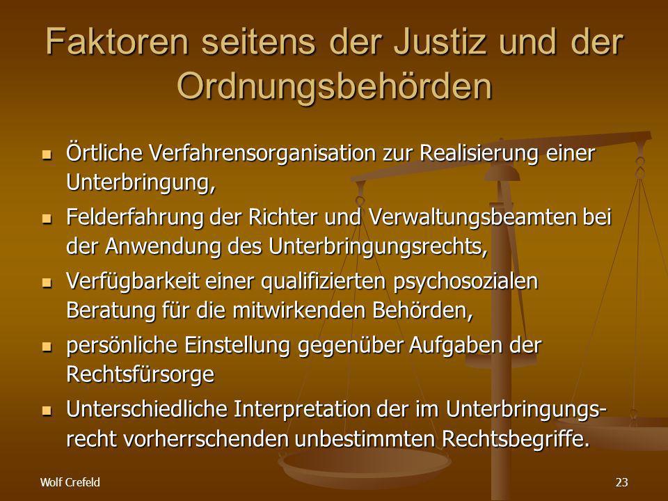 Faktoren seitens der Justiz und der Ordnungsbehörden
