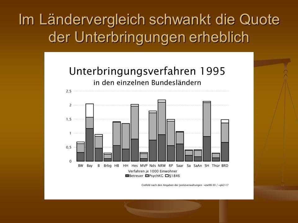 Im Ländervergleich schwankt die Quote der Unterbringungen erheblich