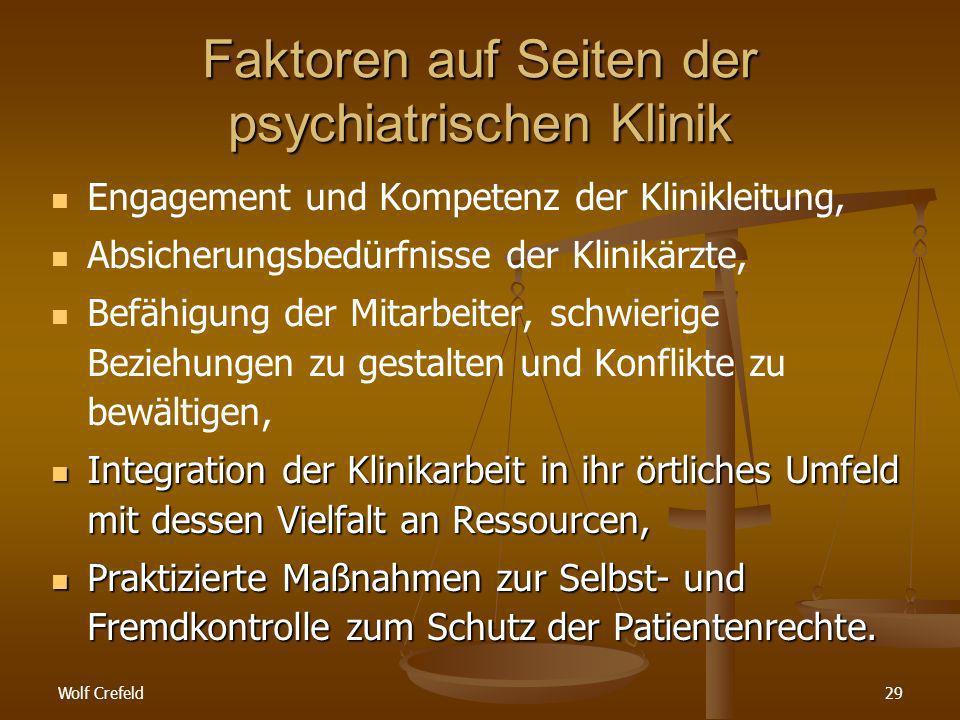 Faktoren auf Seiten der psychiatrischen Klinik