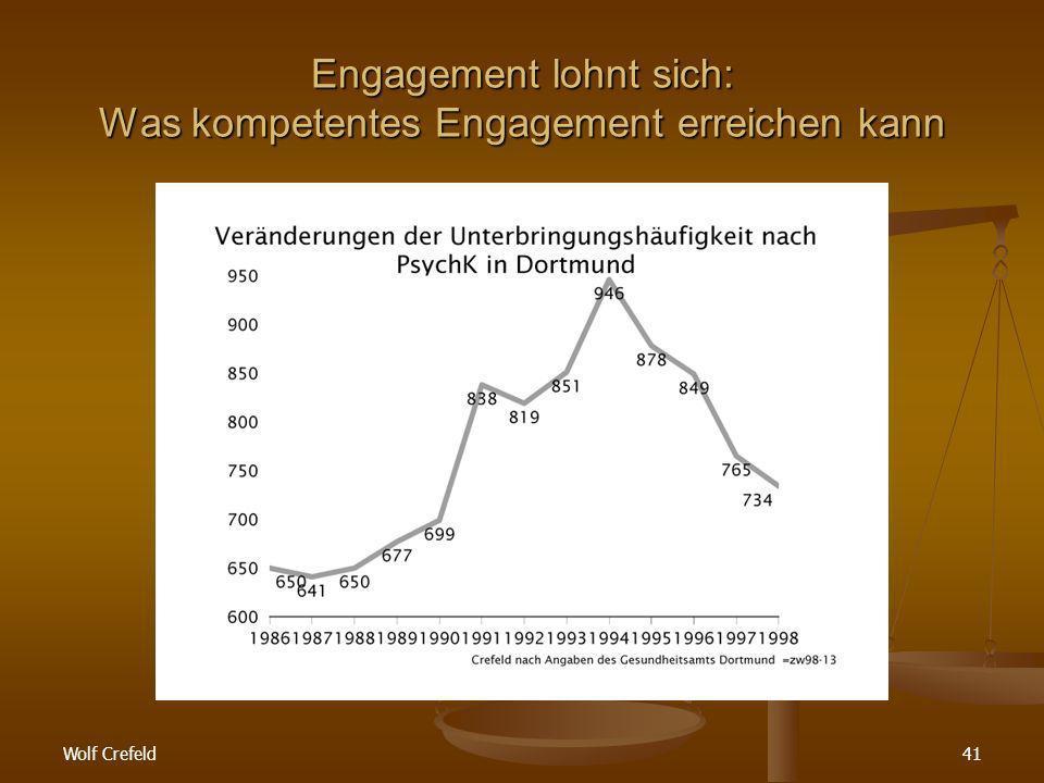 Engagement lohnt sich: Was kompetentes Engagement erreichen kann