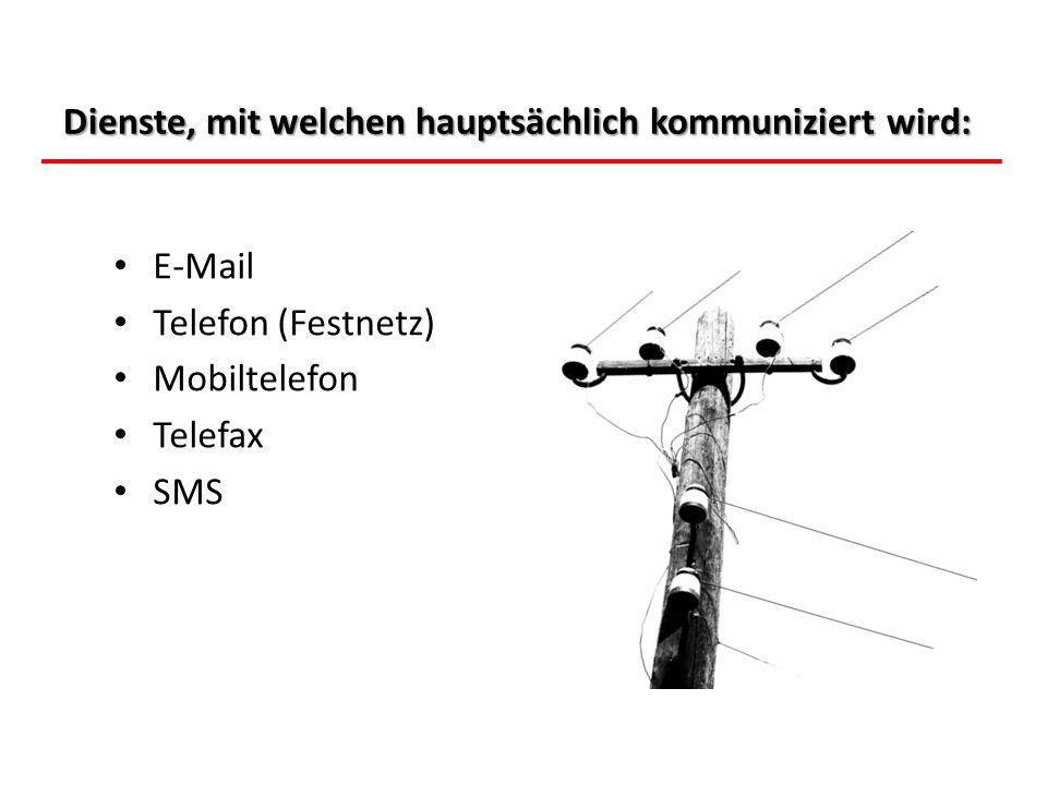 Dienste, mit welchen hauptsächlich kommuniziert wird: