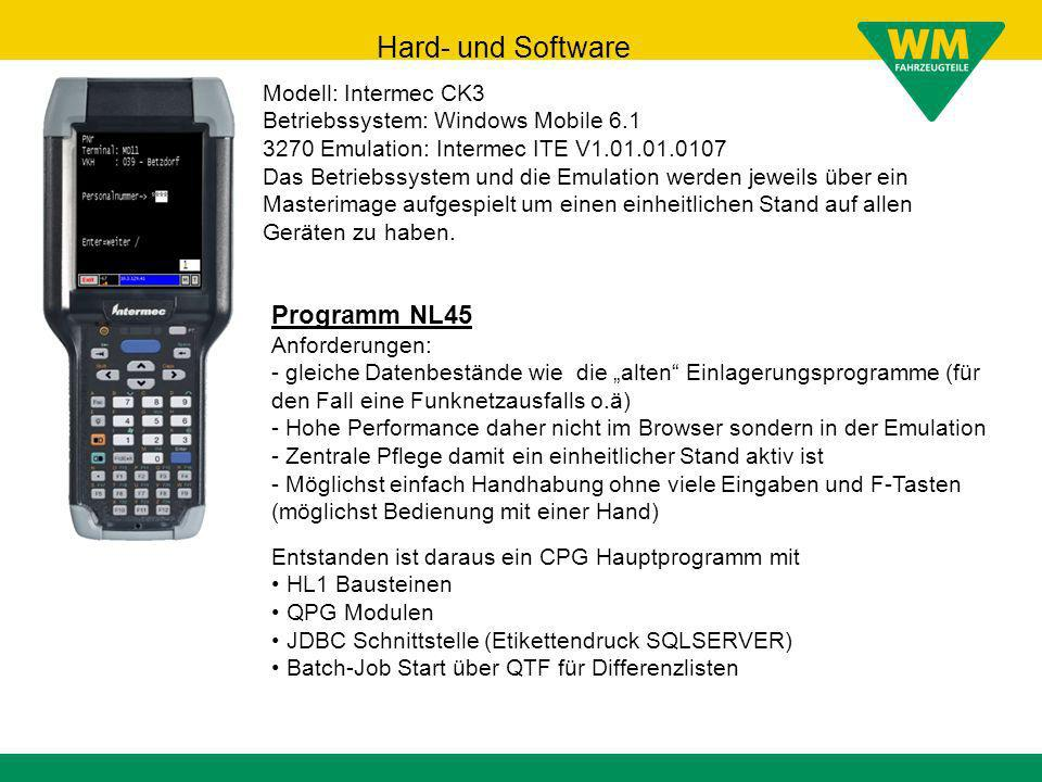 Hard- und Software Programm NL45 Modell: Intermec CK3