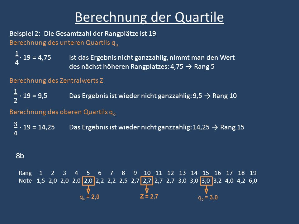 Berechnung der Quartile