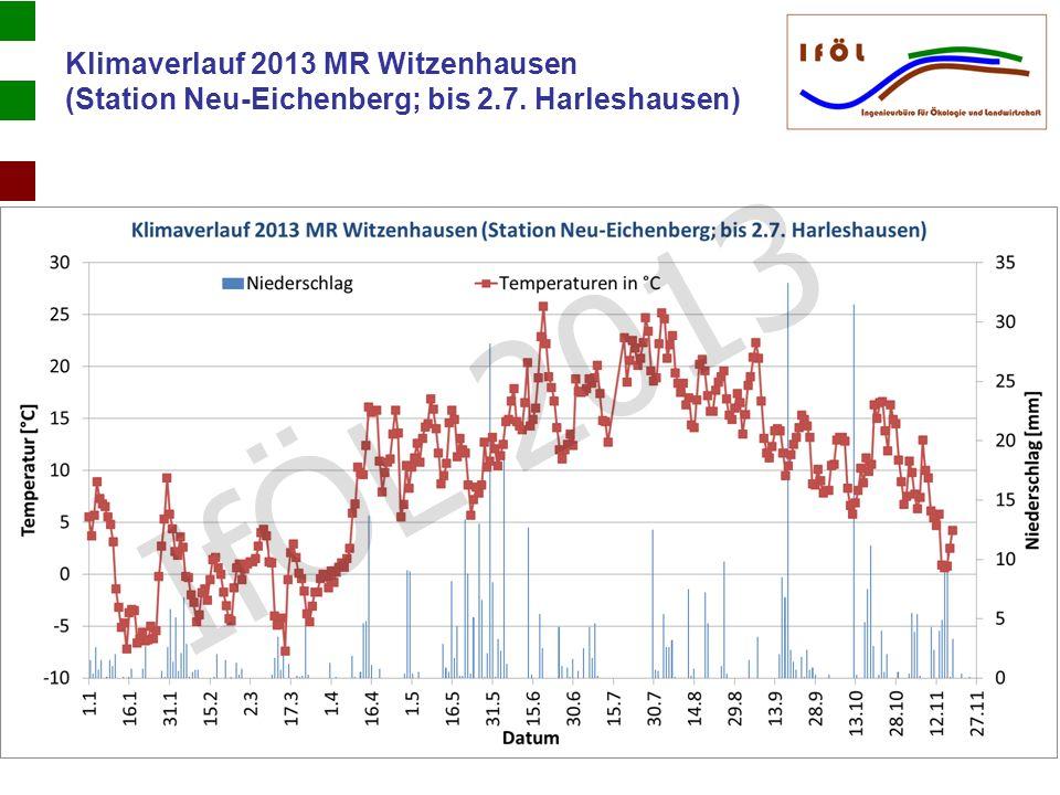 IfÖL 2013 Klimaverlauf 2013 MR Witzenhausen