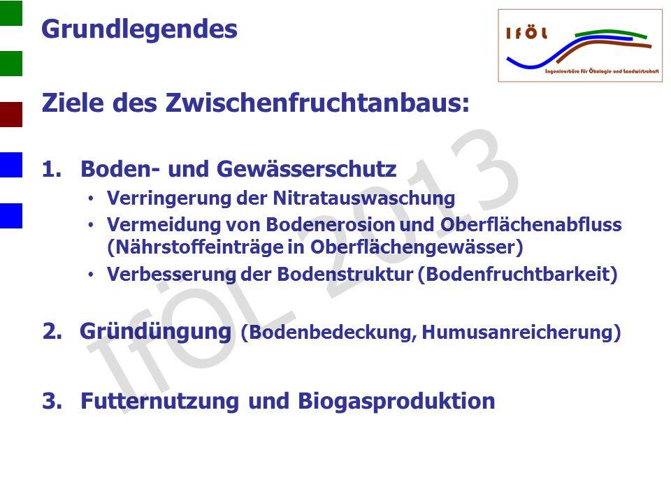 IfÖL 2013 Grundlegendes Ziele des Zwischenfruchtanbaus: