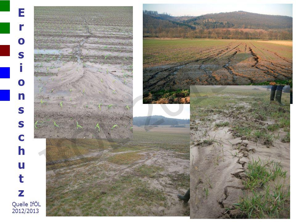 Erosionsschutz IfÖL 2013 Quelle IfÖL 2012/2013