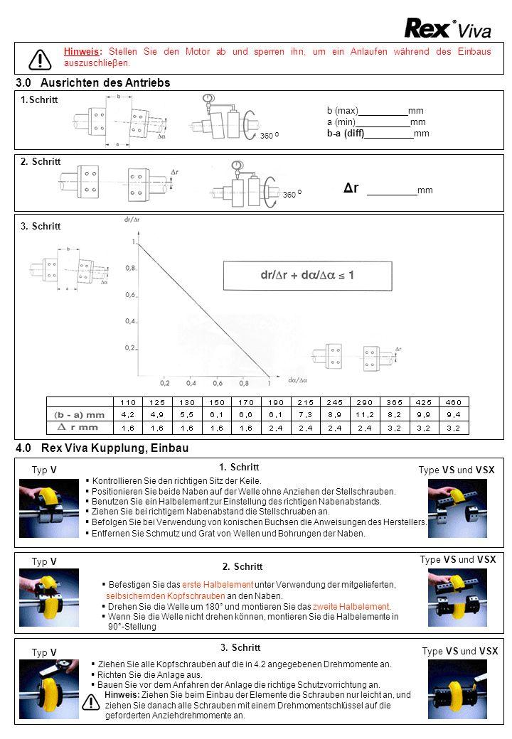 Δr 3.0 Ausrichten des Antriebs 4.0 Rex Viva Kupplung, Einbau