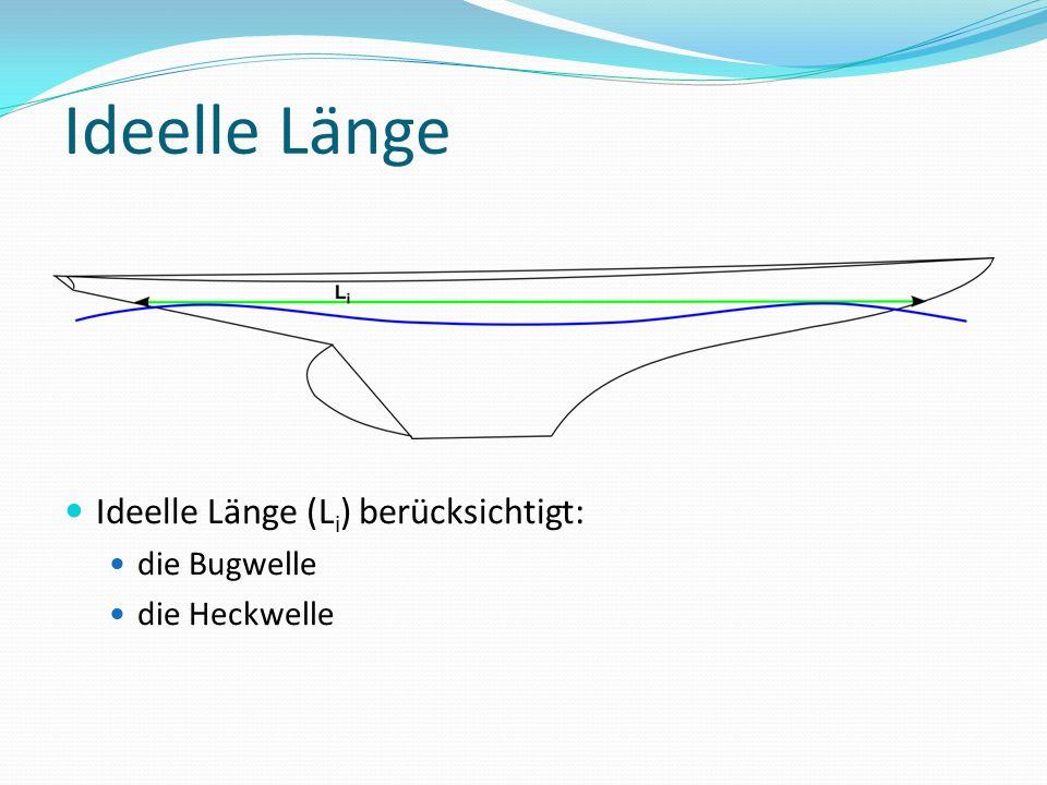 Ideelle Länge Ideelle Länge (Li) berücksichtigt: die Bugwelle