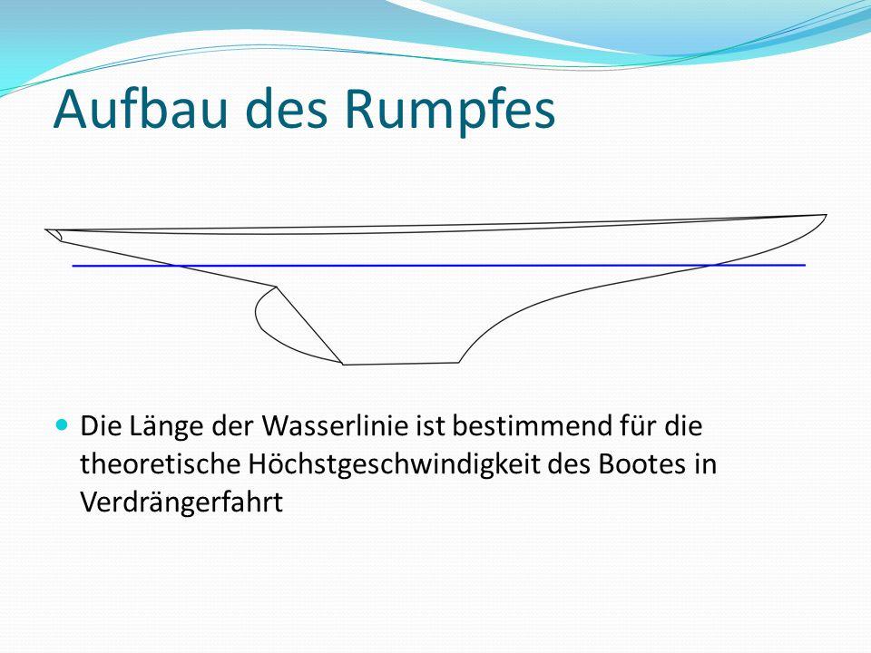 Aufbau des Rumpfes Die Länge der Wasserlinie ist bestimmend für die theoretische Höchstgeschwindigkeit des Bootes in Verdrängerfahrt.