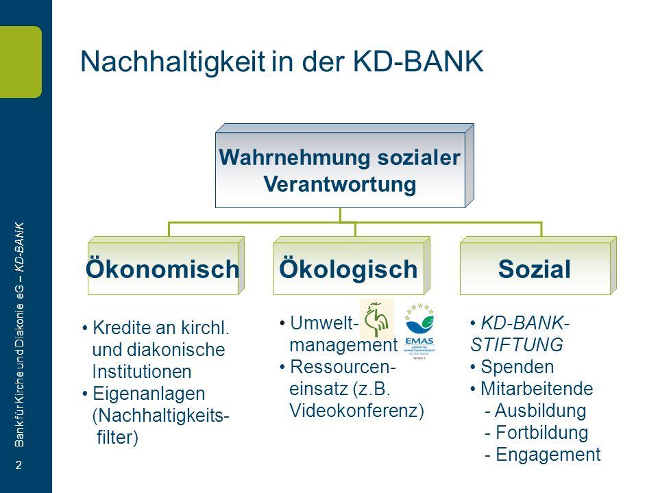 Nachhaltigkeit in der KD-BANK