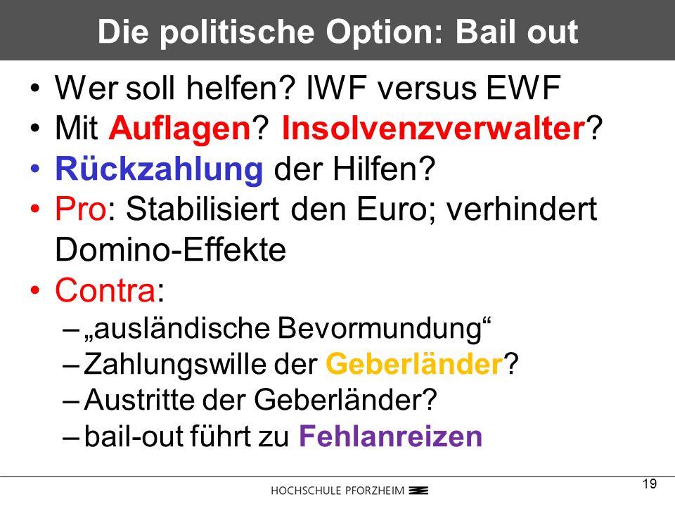 Die politische Option: Bail out