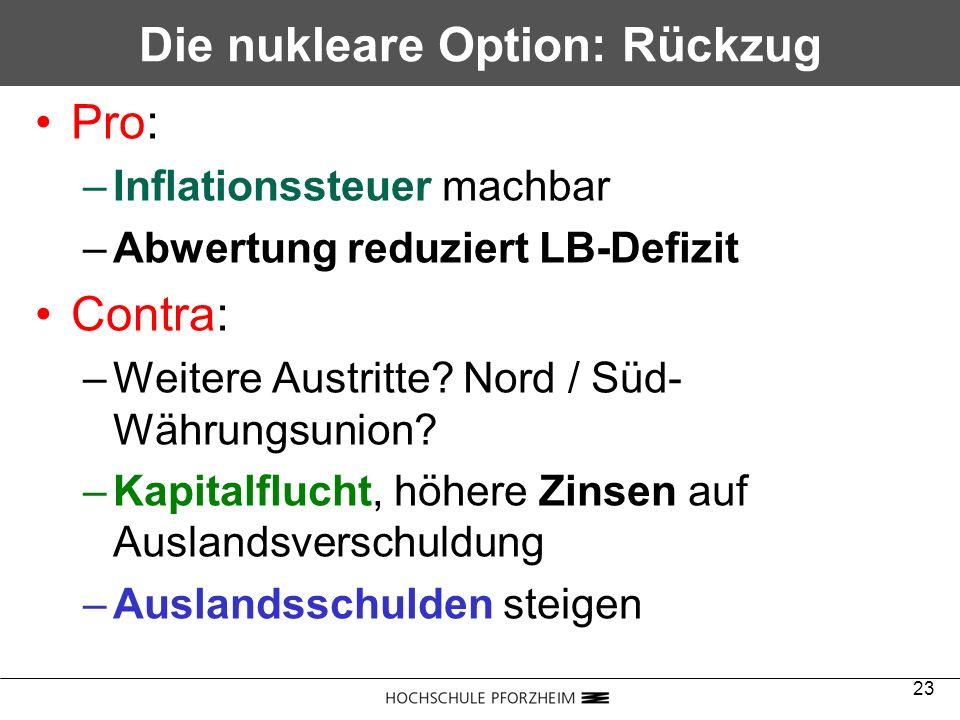Die nukleare Option: Rückzug