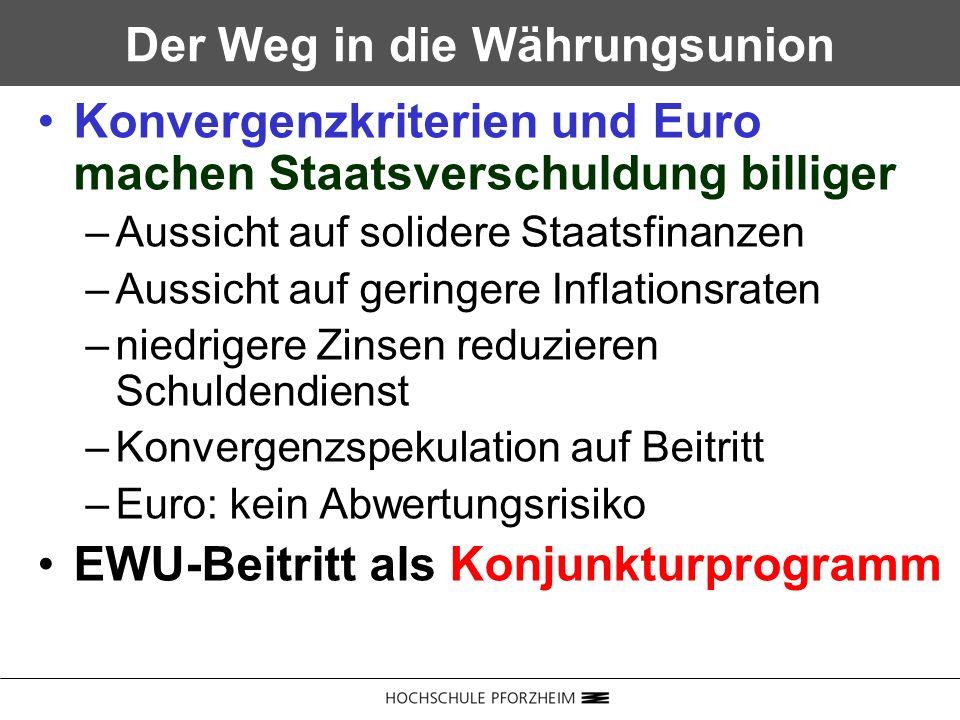 Der Weg in die Währungsunion