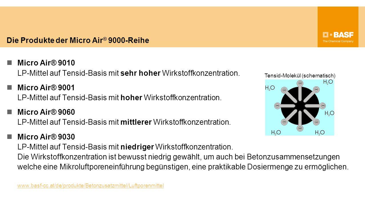 Die Produkte der Micro Air® 9000-Reihe