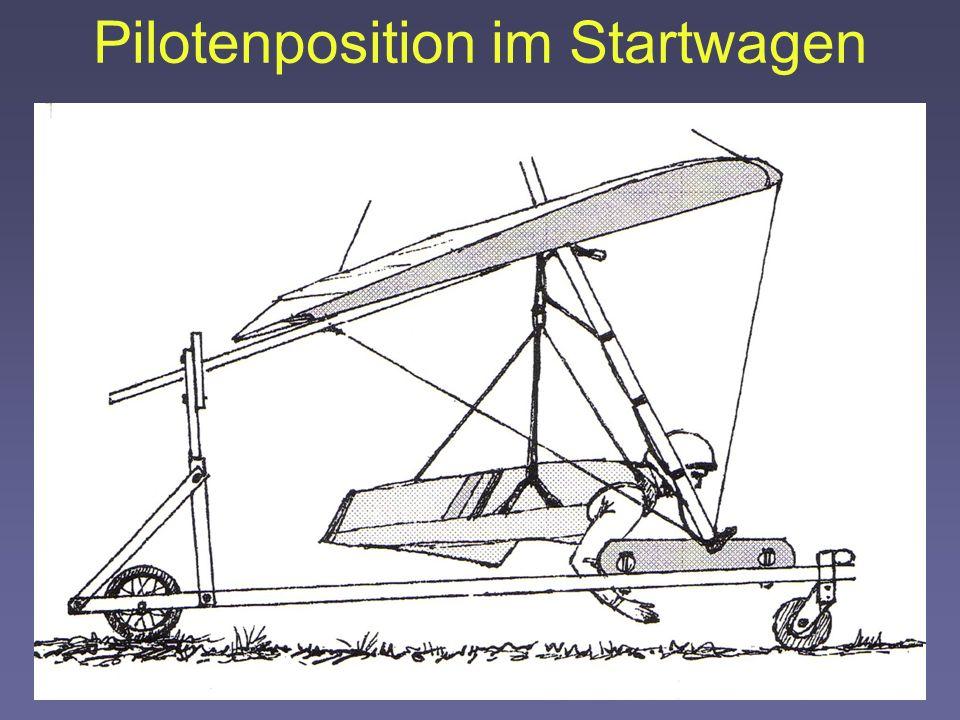Pilotenposition im Startwagen