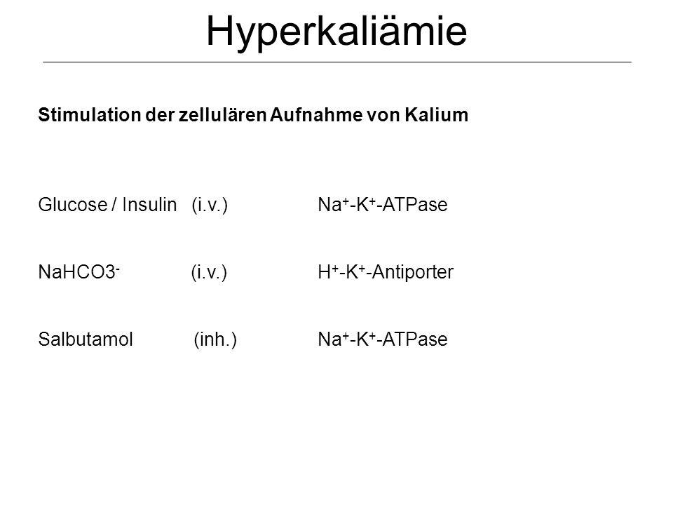 Hyperkaliämie Stimulation der zellulären Aufnahme von Kalium