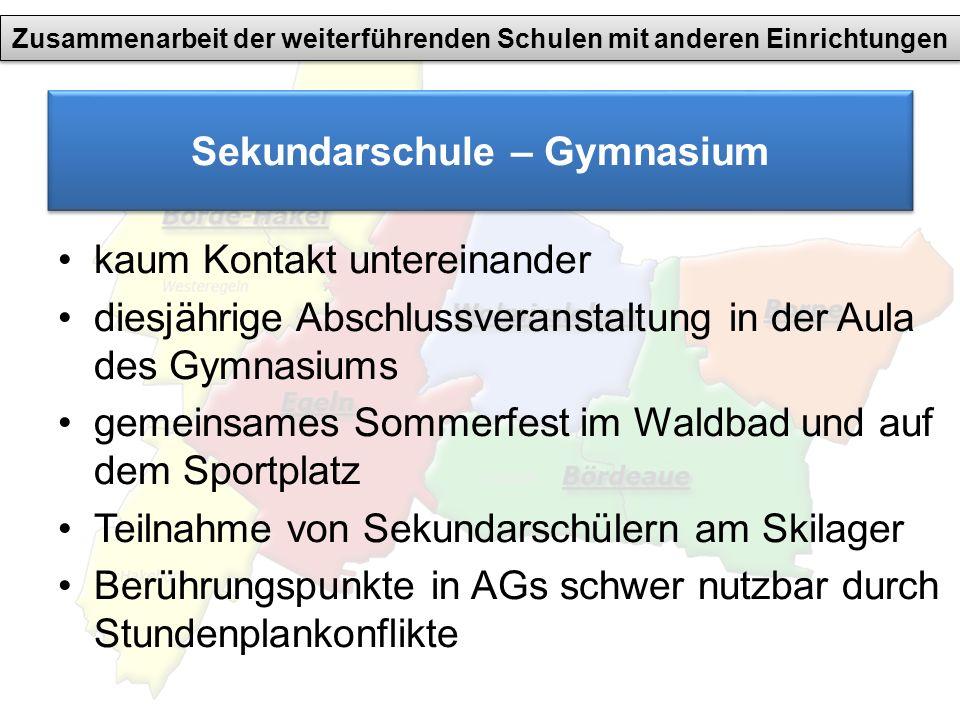 Sekundarschule – Gymnasium
