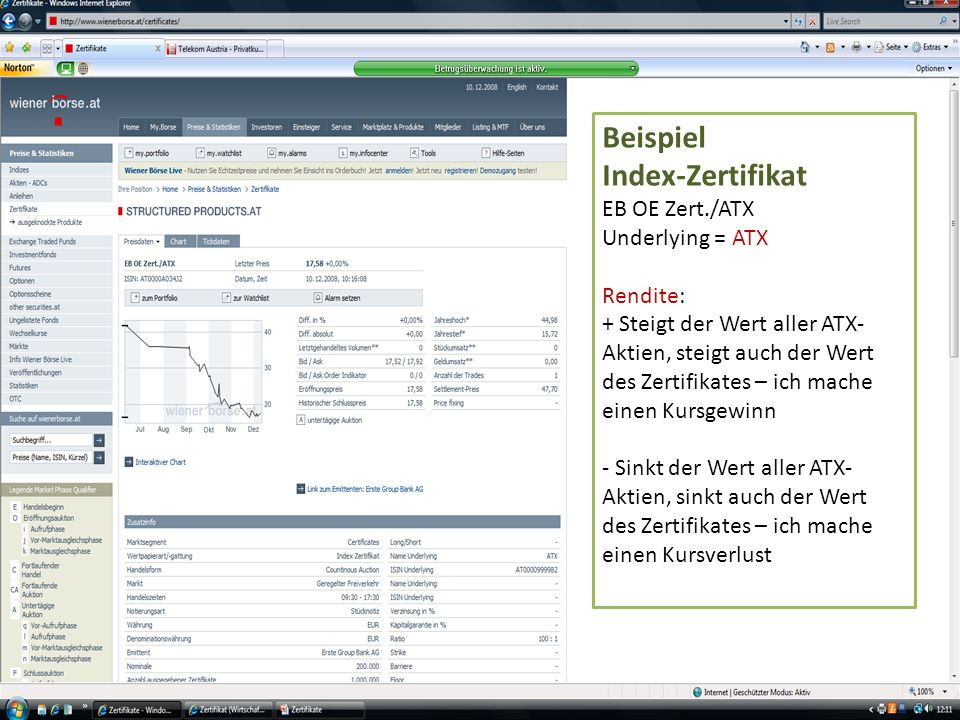 Beispiel Index-Zertifikat EB OE Zert./ATX Underlying = ATX Rendite: