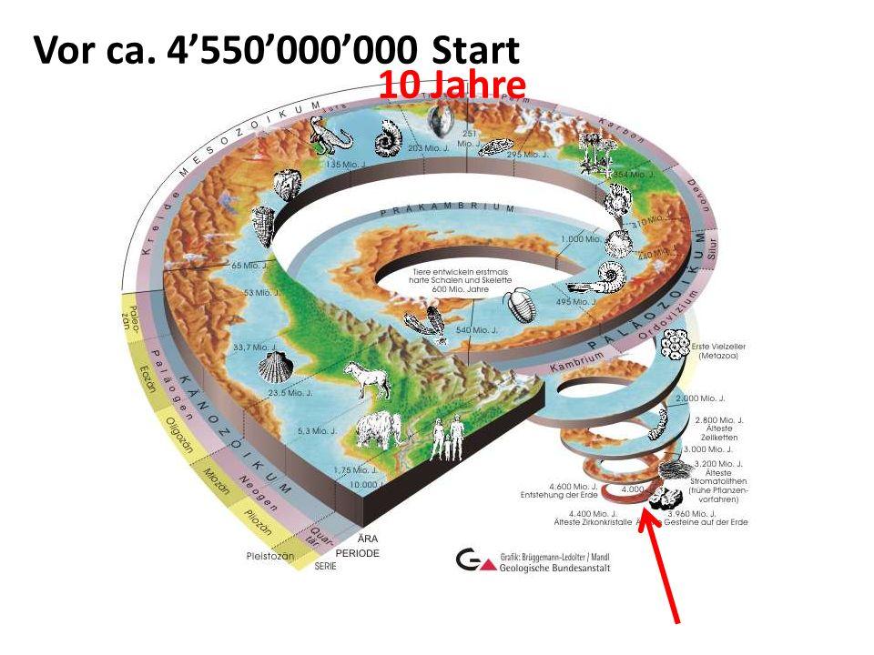 Vor ca. 4'550'000'000 Start 10 Jahre