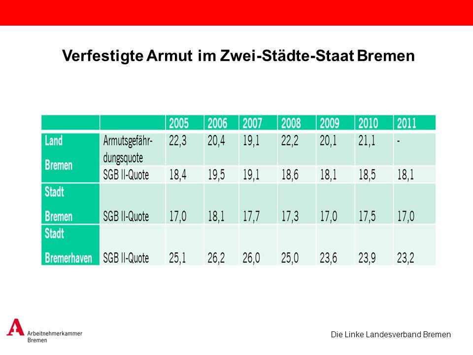 Verfestigte Armut im Zwei-Städte-Staat Bremen
