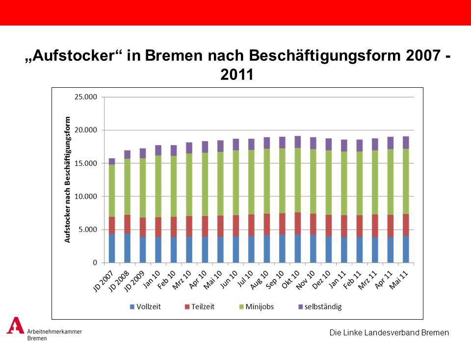 """""""Aufstocker in Bremen nach Beschäftigungsform 2007 - 2011"""
