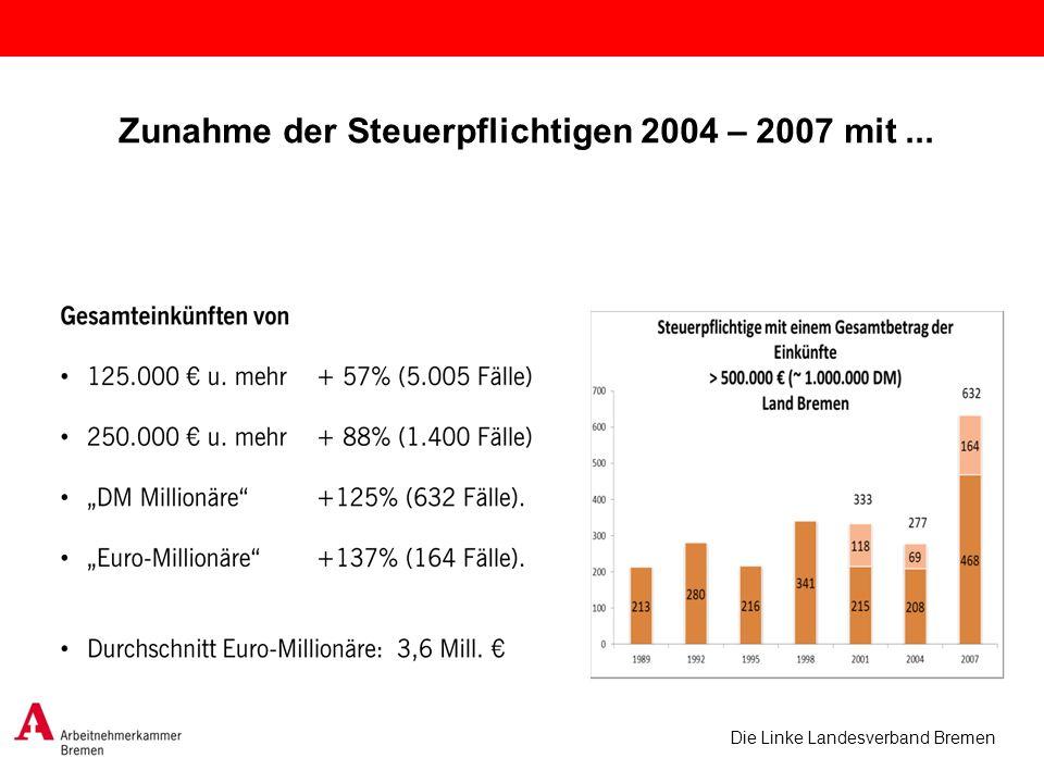 Zunahme der Steuerpflichtigen 2004 – 2007 mit ...