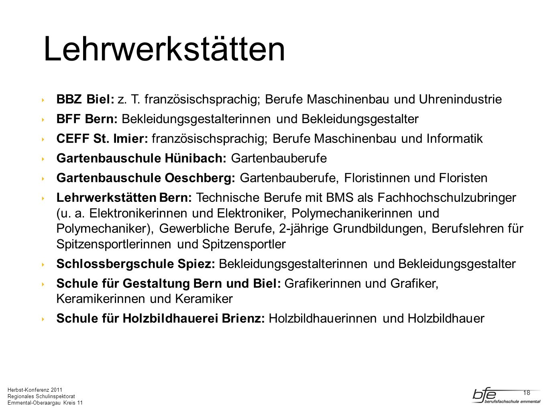 Lehrwerkstätten BBZ Biel: z. T. französischsprachig; Berufe Maschinenbau und Uhrenindustrie.