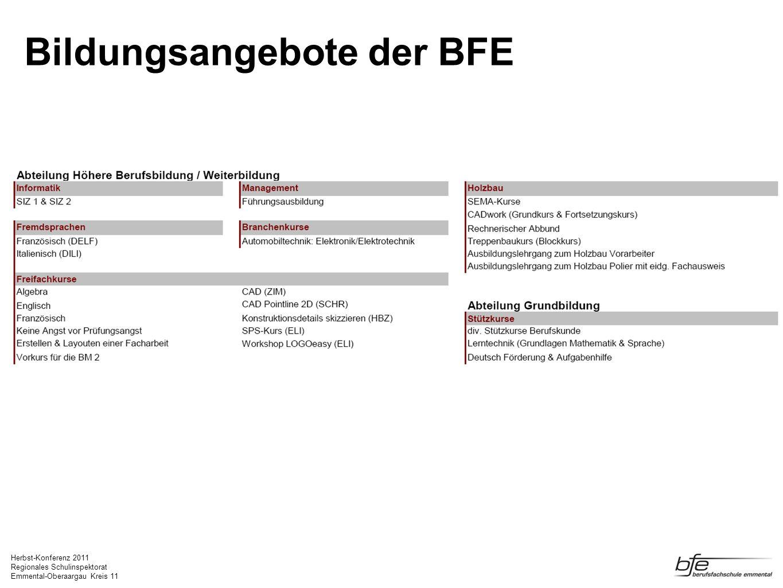 Bildungsangebote der BFE