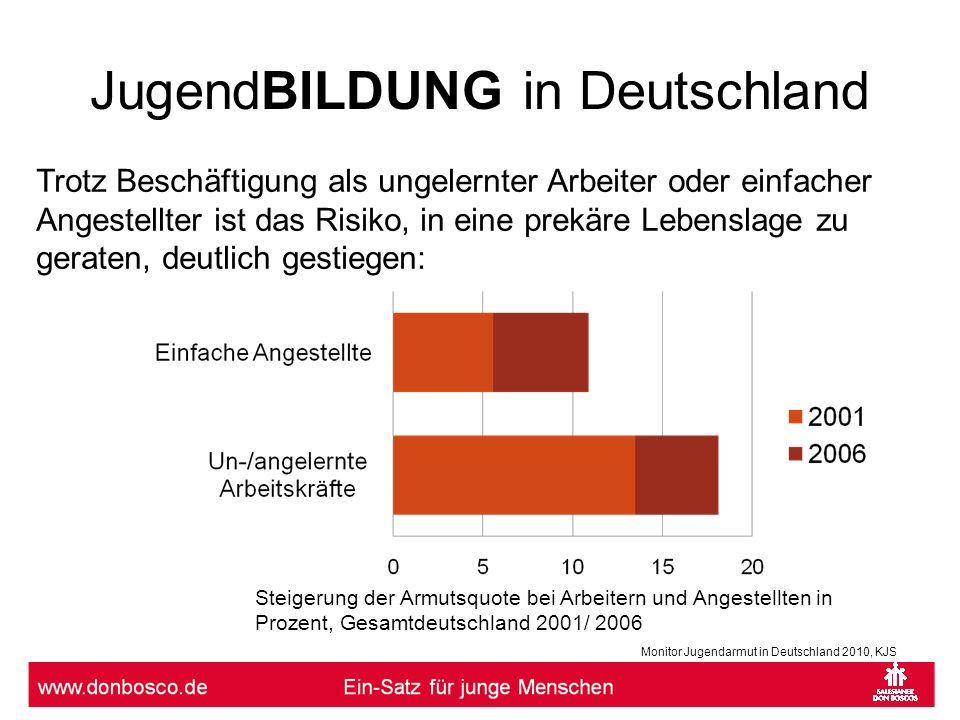 JugendBILDUNG in Deutschland