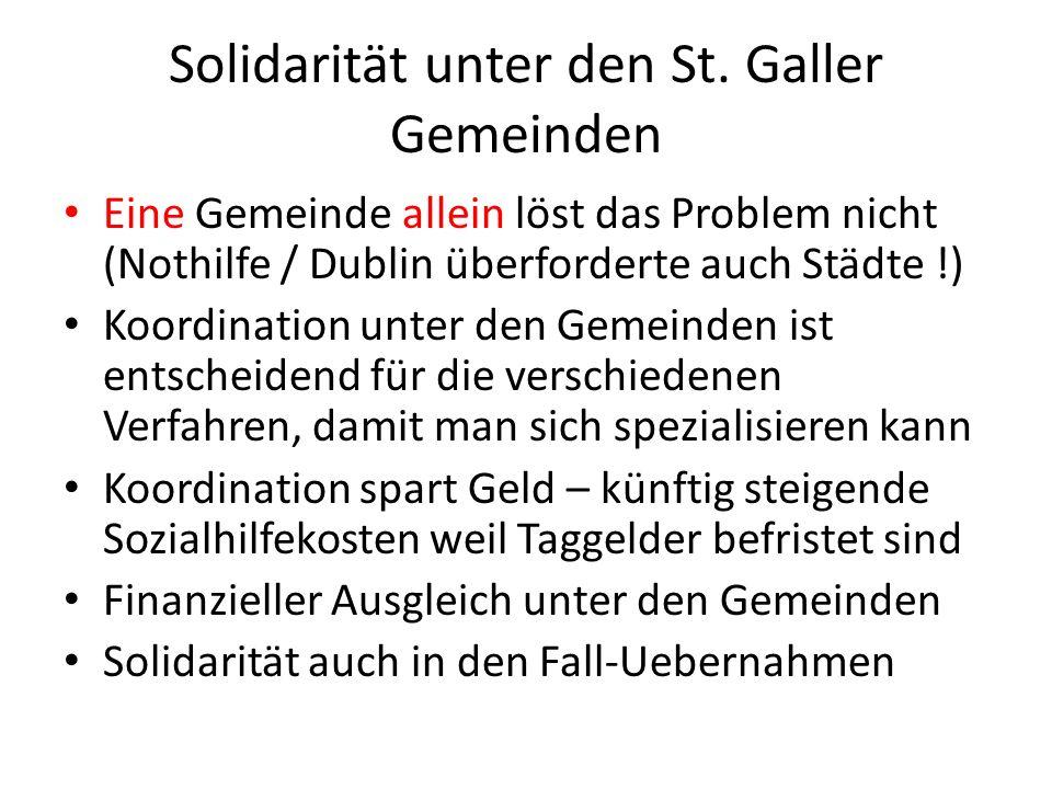 Solidarität unter den St. Galler Gemeinden