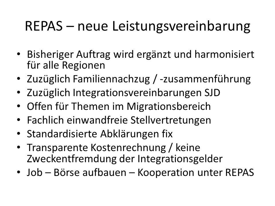 REPAS – neue Leistungsvereinbarung