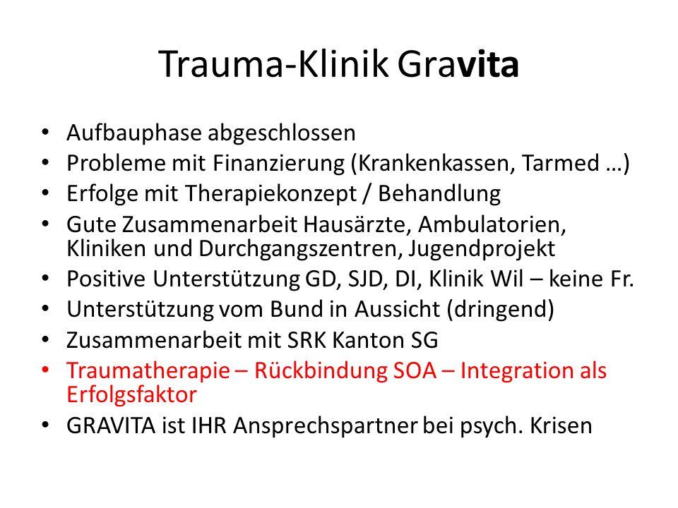 Trauma-Klinik Gravita
