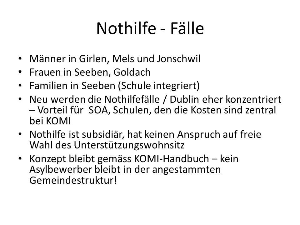 Nothilfe - Fälle Männer in Girlen, Mels und Jonschwil