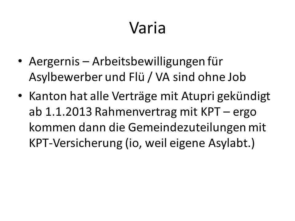 Varia Aergernis – Arbeitsbewilligungen für Asylbewerber und Flü / VA sind ohne Job.
