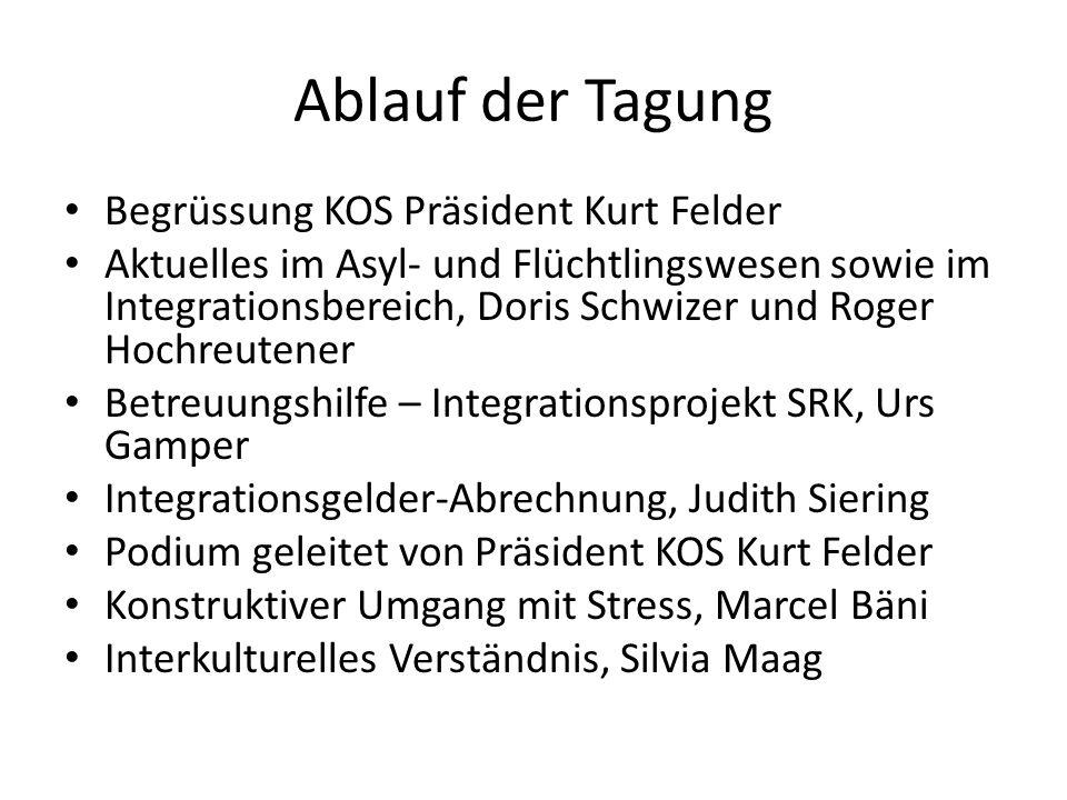 Ablauf der Tagung Begrüssung KOS Präsident Kurt Felder
