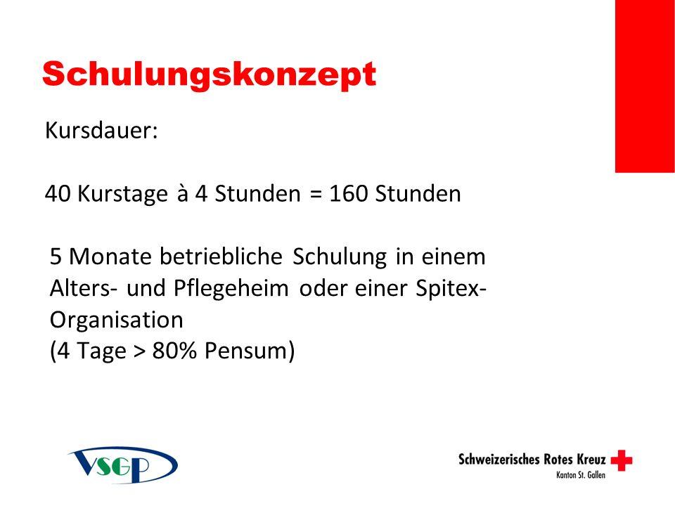 Schulungskonzept Kursdauer: 40 Kurstage à 4 Stunden = 160 Stunden
