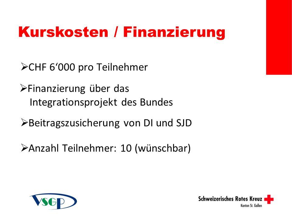 Kurskosten / Finanzierung