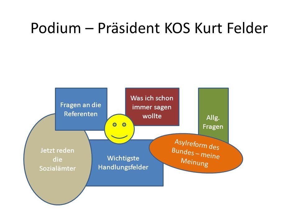 Podium – Präsident KOS Kurt Felder
