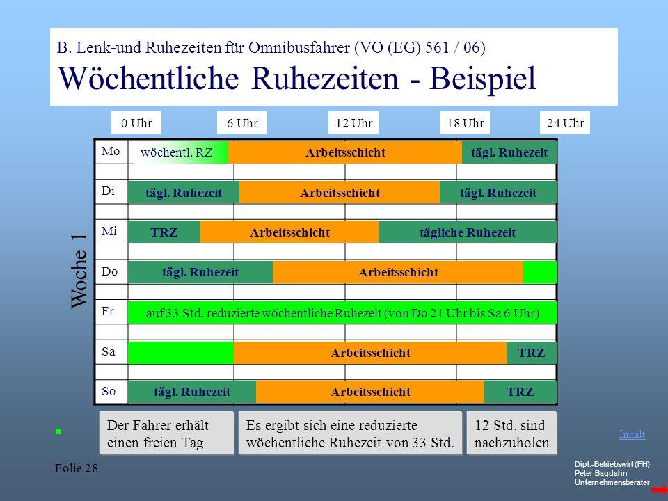 B. Lenk-und Ruhezeiten für Omnibusfahrer (VO (EG) 561 / 06) Wöchentliche Ruhezeiten - Beispiel