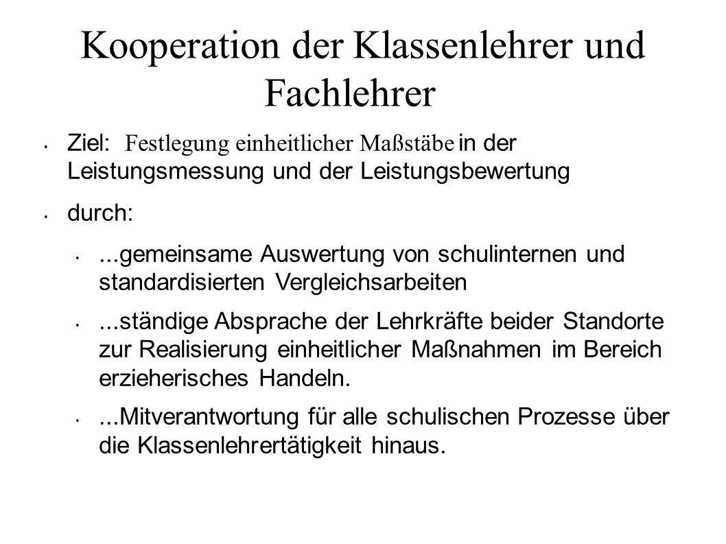 Kooperation der Klassenlehrer und Fachlehrer