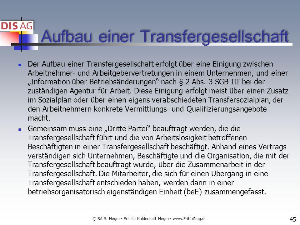 Aufbau einer Transfergesellschaft