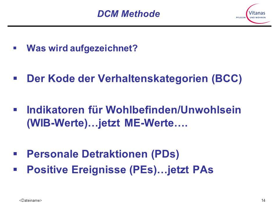 Der Kode der Verhaltenskategorien (BCC)