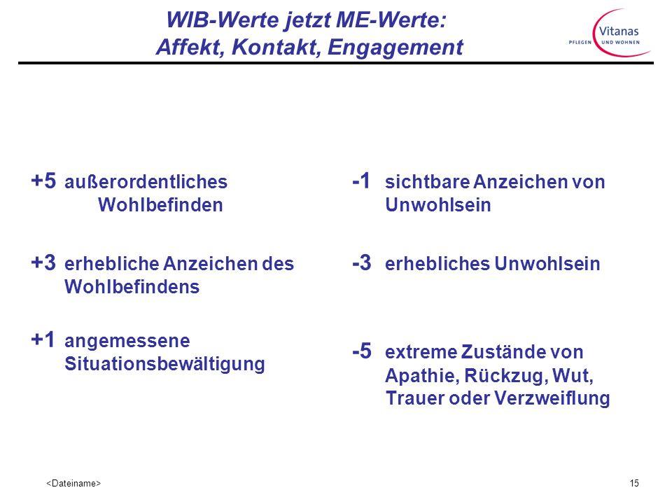 WIB-Werte jetzt ME-Werte: Affekt, Kontakt, Engagement
