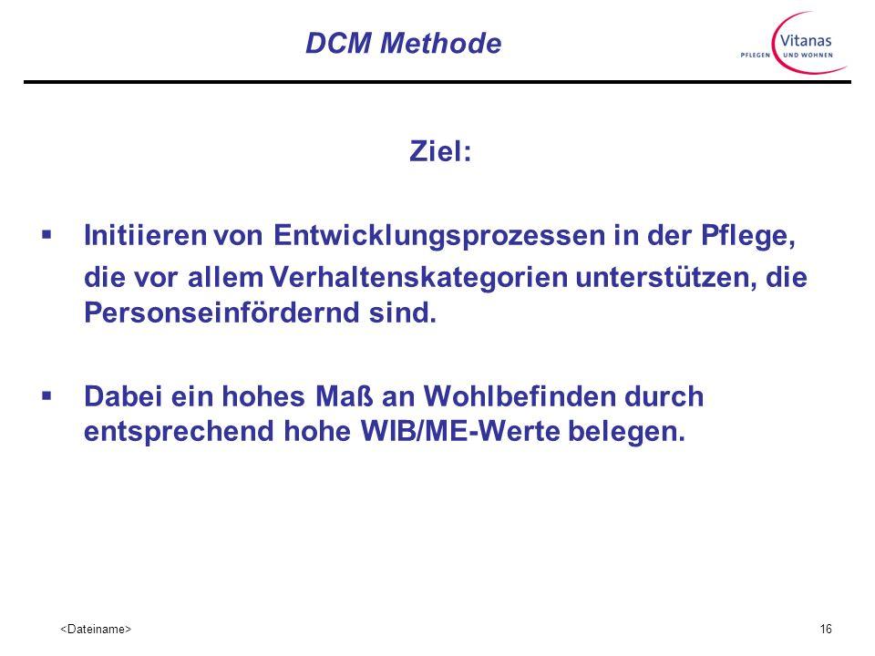 DCM Methode Ziel: Initiieren von Entwicklungsprozessen in der Pflege, die vor allem Verhaltenskategorien unterstützen, die Personseinfördernd sind.