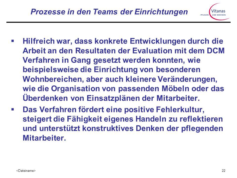Prozesse in den Teams der Einrichtungen