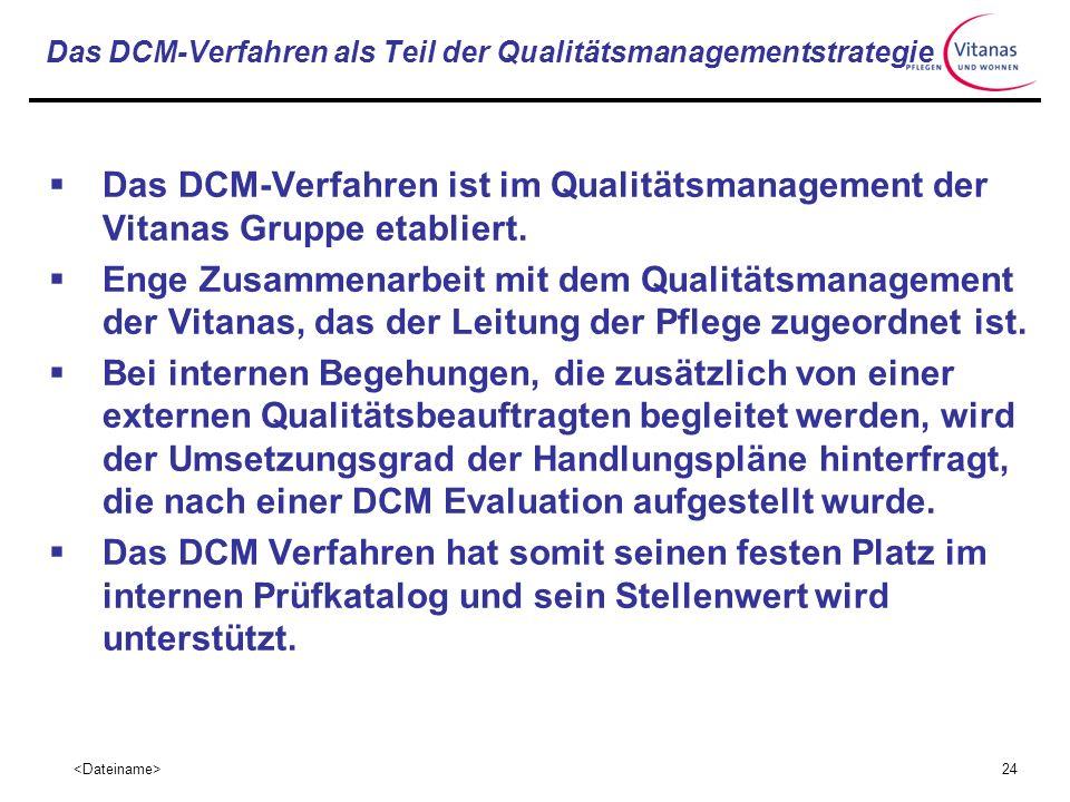 Das DCM-Verfahren als Teil der Qualitätsmanagementstrategie