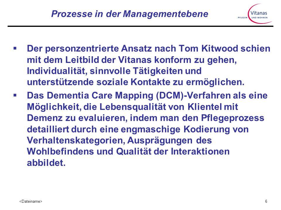 Prozesse in der Managementebene