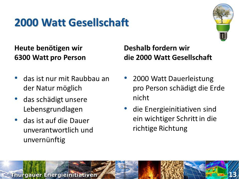 2000 Watt Gesellschaft Heute benötigen wir 6300 Watt pro Person